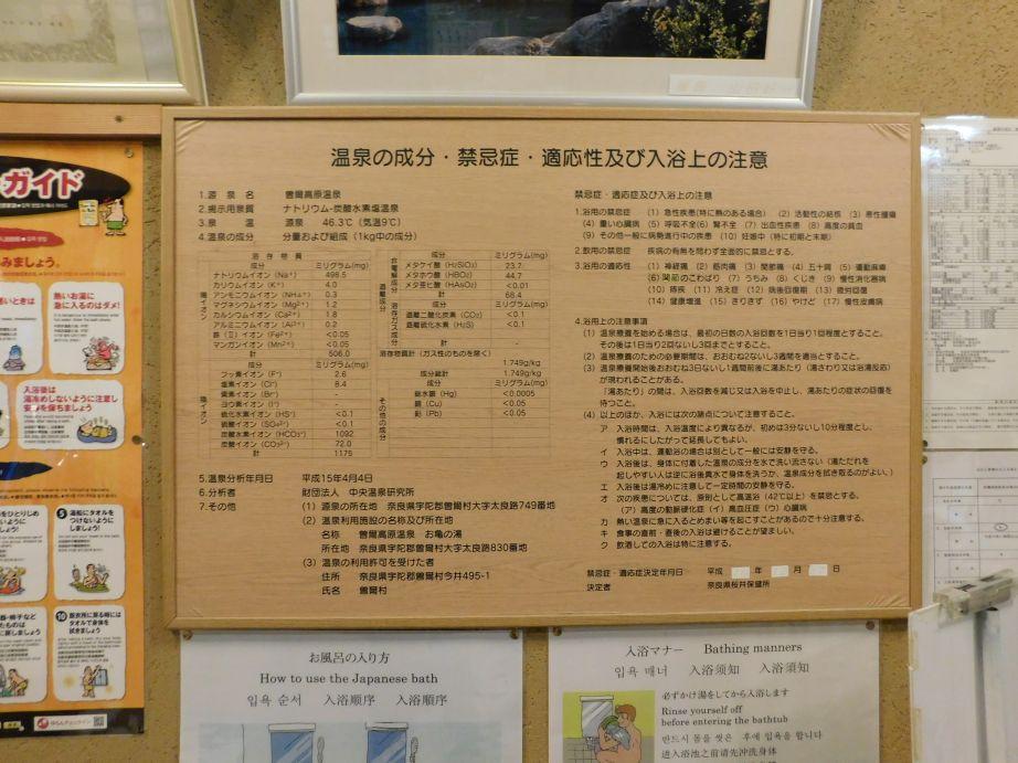 曽爾高原温泉「お亀の湯」 成分表
