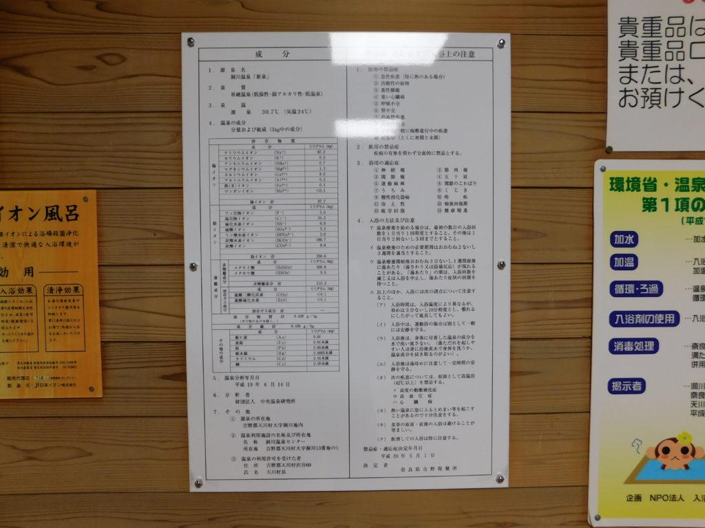 洞川温泉センター成分表