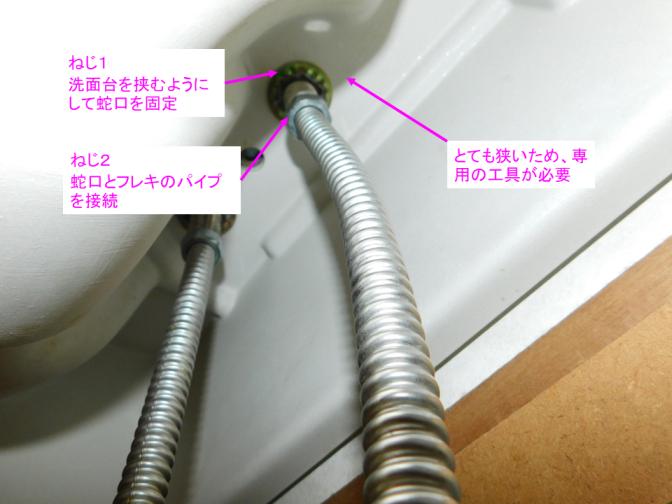 洗面台の裏